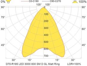 D70-R195 LED 3000 830 SM D GL Matt Ring