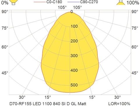 D70-RF155 LED 1100 840 SI D GL Matt