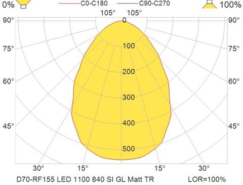 D70-RF155 LED 1100 840 SI GL Matt TR