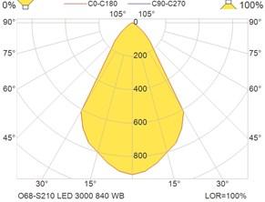 O68-S210 LED 3000 840 WB