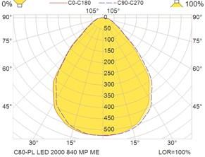 C80-PL LED 2000 840 MP ME
