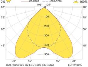 C20-R625x625 G2 LED 4000 830 4xSU