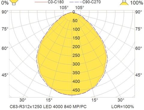 C63-R312x1250 LED 4000 840 MP-PC
