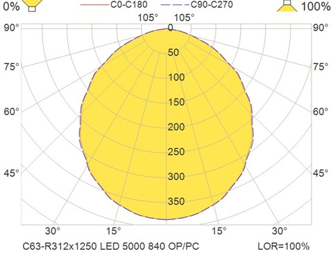 C63-R312x1250 LED 5000 840 OP-PC