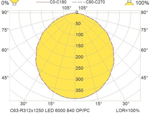 C63-R312x1250 LED 6000 840 OP-PC