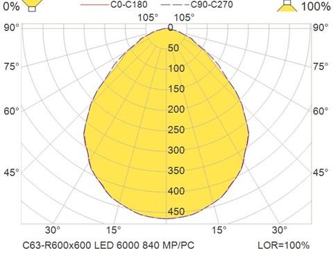 C63-R600x600 LED 6000 840 MP-PC