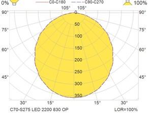 C70-S275 LED 2200 830 OP