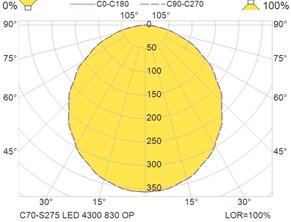 C70-S275 LED 4300 830 OP