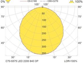 C70-S575 LED 2200 840 OP
