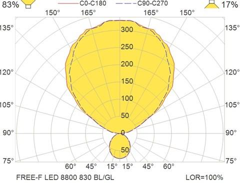 Free-F LED 8800 830 BL-GL