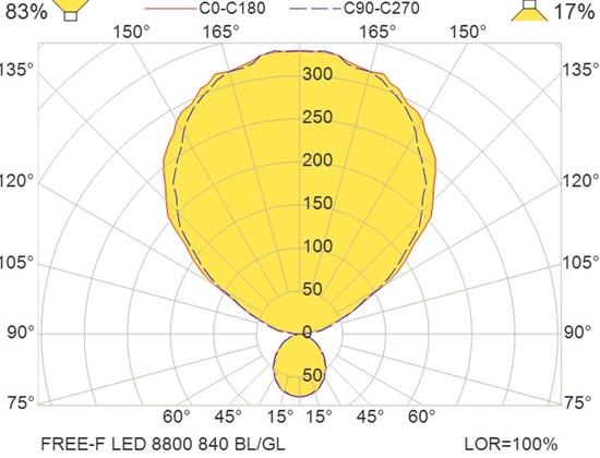 Free-F LED 8800 840 BL-GL