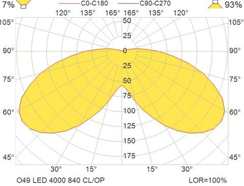 O49 LED 4000 840 CL-OP