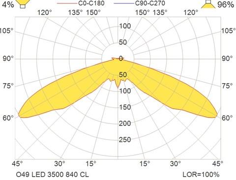 O49 LED 3500 840 CL