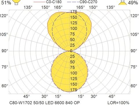 C80-W1702 50-50 LED 6600 840 OP