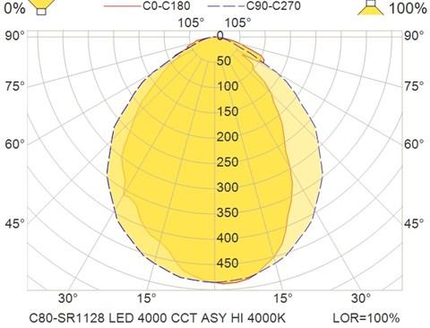 C80-SR1128 LED 4000 CCT ASY HI 4000K