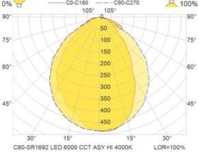 C80-SR1692 LED 6000 CCT ASY HI 4000K