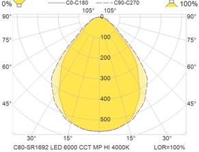 C80-SR1692 LED 6000 CCT MP HI 4000K