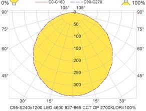C95-S240x1200 LED 4600 827-865 CCT OP 2700K