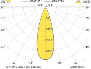 O44-245 LED 4500 840 MB