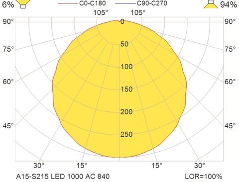 A15-S215 LED 1000 AC 840