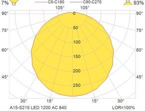A15-S215 LED 1200 AC 840