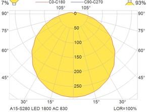 A15-S280 LED 1800 AC 830