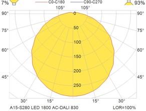 A15-S280 LED 1800 AC-DALI 830