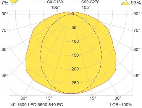 i40-1500 LED 5500 840 PC
