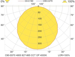 C90-S570 4800 827-865 CCT OP 4000K