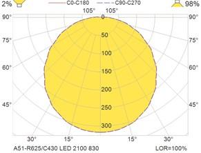A51-R625-C430 LED 2100 830