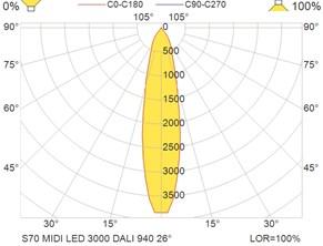 S70 MIDI LED 3000 DALI 940 26°