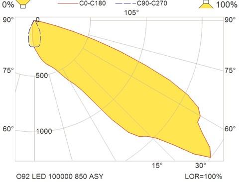 O92 LED 100000 850 ASY