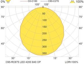 C95-RC675 LED 4200 840 OP