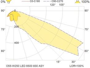 O55-W250 LED 6500 830 ASY