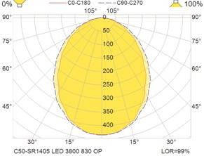 C50-SR1405 LED 3800 830 OP