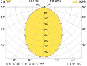 C50-SR1405 LED 3800 830 MP