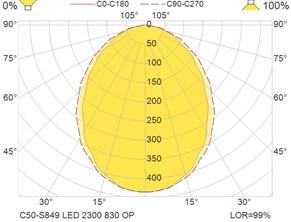 C50-S849 LED 2300 830 OP