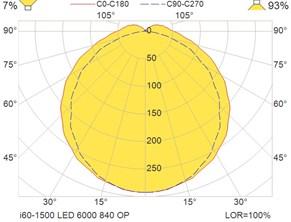 i60-1500 LED 6000 840 OP