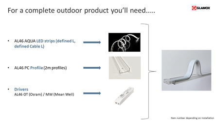 For a complete outdoor product you'll need