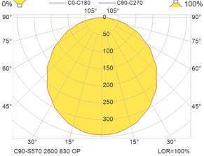 C90-S570 2600 830 OP