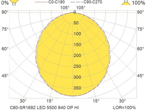 C80-SR1692 LED 5500 840 OP HI