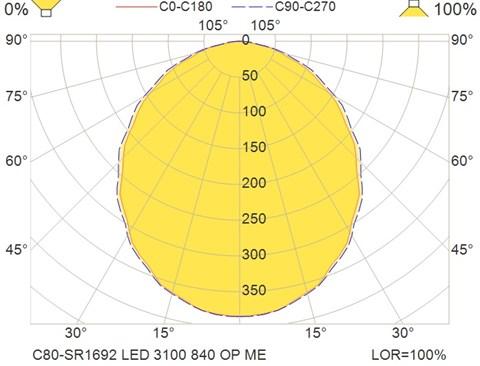 C80-SR1692 LED 3100 840 OP ME
