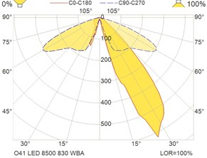 O41 LED 8500 830 WBA