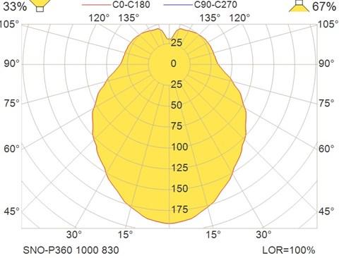 SNO-P360 1000 830