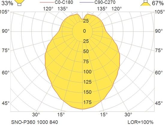SNO-P360 1000 840