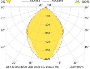 C51-S 290x1200 LED 8000 840 2xSLS HE