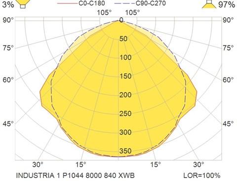 INDUSTRIA 1 P1044 8000 840 XWB