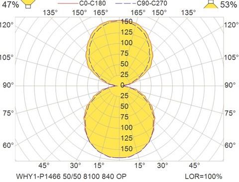 WHY1-P1466 50-50 8100 840 OP
