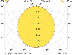 FX45-R1026 2000 840 OP