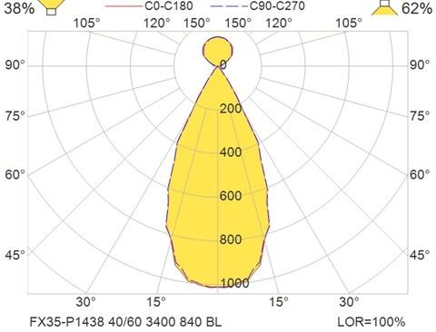 FX35-P1438 40-60 3400 840 BL